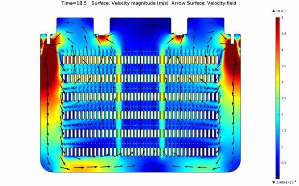 Figura 1. Simulação da distribução de velocidade do ar num secador através do programa Comsol.